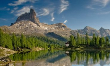 Top National Parks in Europe – Discover the green old continent